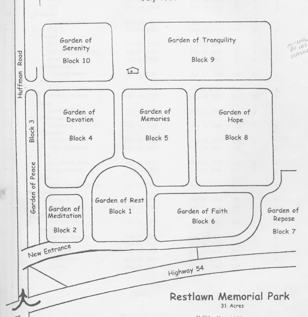 Wood County, Wisconsin - Cemeteries | McMillan Memorial Library
